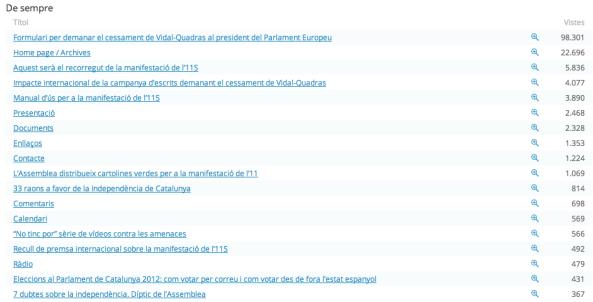 Captura de pantalla 2013-03-17 a les 22.43.54