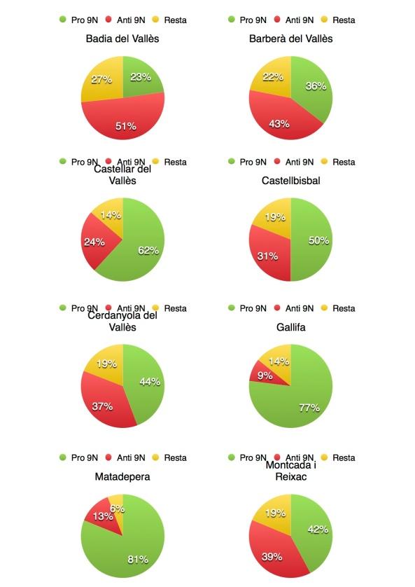 Gràfics participació europees 2014 1