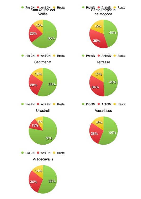 Gràfics participació europees 2014 3