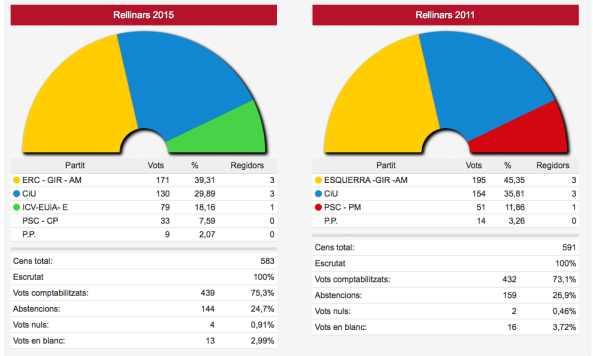 Captura de pantalla 2015-05-24 a les 22.51.49