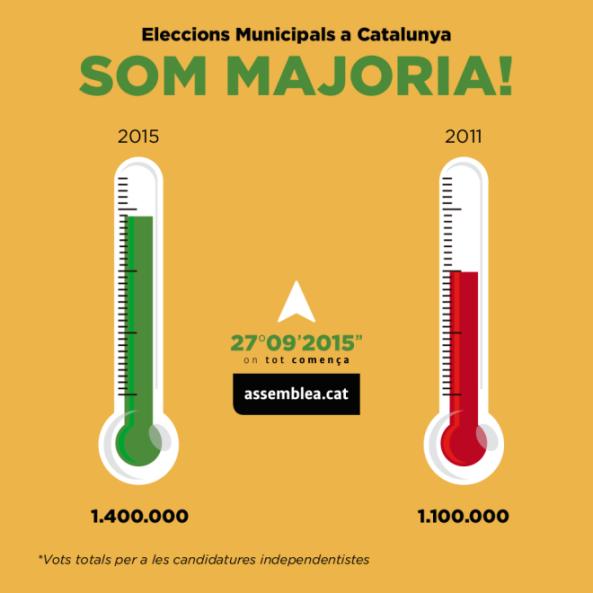 VotsMunicipals